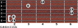 G#dim11/Gb for guitar on frets 2, 2, 6, 6, 3, 4