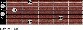 G#dim11/Gb for guitar on frets 2, 4, 0, 1, 0, 2