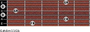 G#dim11/Gb for guitar on frets 2, 4, 0, 1, 0, 4