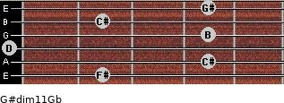 G#dim11/Gb for guitar on frets 2, 4, 0, 4, 2, 4