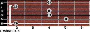 G#dim11/Gb for guitar on frets 2, 5, 4, 4, 2, 4