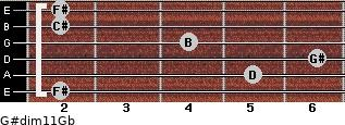 G#dim11/Gb for guitar on frets 2, 5, 6, 4, 2, 2