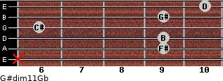 G#dim11/Gb for guitar on frets x, 9, 9, 6, 9, 10