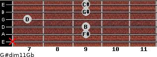 G#dim11/Gb for guitar on frets x, 9, 9, 7, 9, 9
