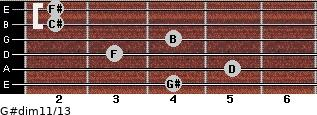 G#dim11/13 for guitar on frets 4, 5, 3, 4, 2, 2