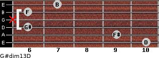G#dim13/D for guitar on frets 10, 9, 6, x, 6, 7