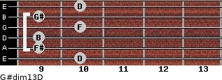 G#dim13/D for guitar on frets 10, 9, 9, 10, 9, 10