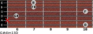 G#dim13/D for guitar on frets 10, x, 6, 10, 7, 7