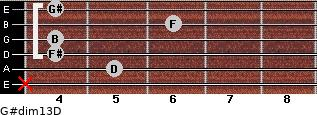 G#dim13/D for guitar on frets x, 5, 4, 4, 6, 4