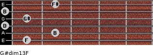 G#dim13/F for guitar on frets 1, 2, 0, 1, 0, 2