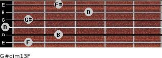 G#dim13/F for guitar on frets 1, 2, 0, 1, 3, 2