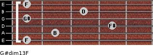 G#dim13/F for guitar on frets 1, 2, 4, 1, 3, 1