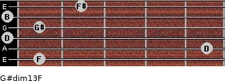 G#dim13/F for guitar on frets 1, 5, 0, 1, 0, 2