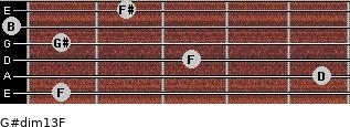 G#dim13/F for guitar on frets 1, 5, 3, 1, 0, 2