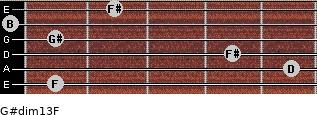 G#dim13/F for guitar on frets 1, 5, 4, 1, 0, 2