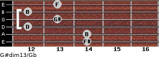 G#dim13/Gb for guitar on frets 14, 14, 12, 13, 12, 13