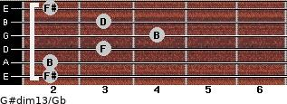 G#dim13/Gb for guitar on frets 2, 2, 3, 4, 3, 2