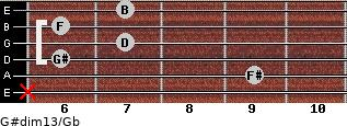 G#dim13/Gb for guitar on frets x, 9, 6, 7, 6, 7