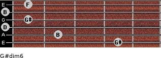 G#dim6 for guitar on frets 4, 2, 0, 1, 0, 1