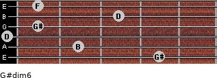 G#dim6 for guitar on frets 4, 2, 0, 1, 3, 1