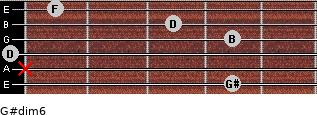 G#dim6 for guitar on frets 4, x, 0, 4, 3, 1