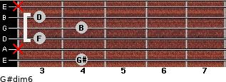 G#dim/6 for guitar on frets 4, x, 3, 4, 3, x
