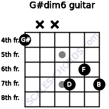 G#dim6 for guitar on frets 4, x, x, 7, 6, 7
