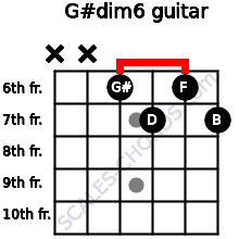 G#dim6 for guitar on frets x, x, 6, 7, 6, 7