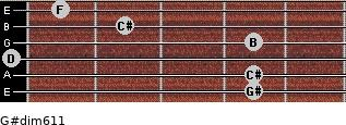 G#dim6/11 for guitar on frets 4, 4, 0, 4, 2, 1