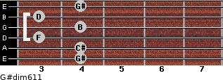 G#dim6/11 for guitar on frets 4, 4, 3, 4, 3, 4