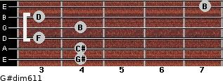G#dim6/11 for guitar on frets 4, 4, 3, 4, 3, 7