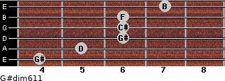 G#dim6/11 for guitar on frets 4, 5, 6, 6, 6, 7