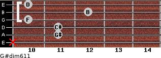 G#dim6/11 for guitar on frets x, 11, 11, 10, 12, 10