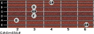 G#dim6/9/A# for guitar on frets 6, 2, 3, 3, 3, 4