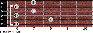 G#dim6/9/A# for guitar on frets 6, 8, 6, 7, 6, 7