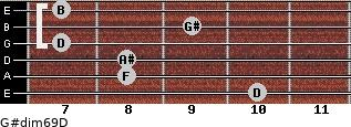 G#dim6/9/D for guitar on frets 10, 8, 8, 7, 9, 7