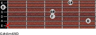 G#dim6/9/D for guitar on frets x, 5, 3, 3, 0, 4