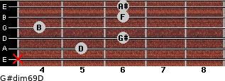 G#dim6/9/D for guitar on frets x, 5, 6, 4, 6, 6