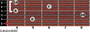 G#dim6/9/D for guitar on frets x, 5, 8, 4, 6, 4