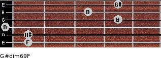 G#dim6/9/F for guitar on frets 1, 1, 0, 4, 3, 4