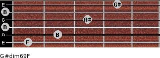 G#dim6/9/F for guitar on frets 1, 2, 0, 3, 0, 4