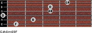 G#dim6/9/F for guitar on frets 1, 2, 0, 3, 3, 4