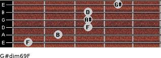 G#dim6/9/F for guitar on frets 1, 2, 3, 3, 3, 4