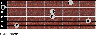 G#dim6/9/F for guitar on frets 1, 5, 3, 3, 0, 4