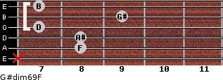 G#dim6/9/F for guitar on frets x, 8, 8, 7, 9, 7