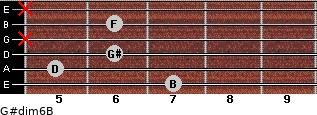 G#dim6/B for guitar on frets 7, 5, 6, x, 6, x