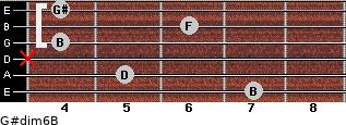 G#dim6/B for guitar on frets 7, 5, x, 4, 6, 4