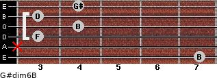 G#dim6/B for guitar on frets 7, x, 3, 4, 3, 4