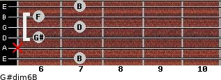 G#dim6/B for guitar on frets 7, x, 6, 7, 6, 7