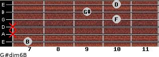 G#dim6/B for guitar on frets 7, x, x, 10, 9, 10